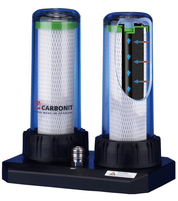 DUO pression HP Classic de Carbonit contenu du pack
